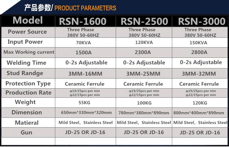 RSN-2500