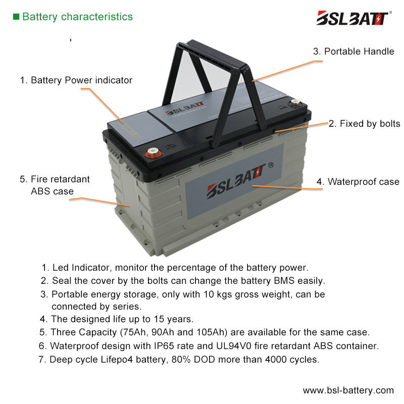 Lifepo4 battery1.jpg