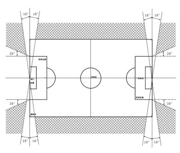 soccer arena lights