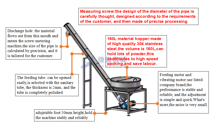 spiral vibration feeding machine