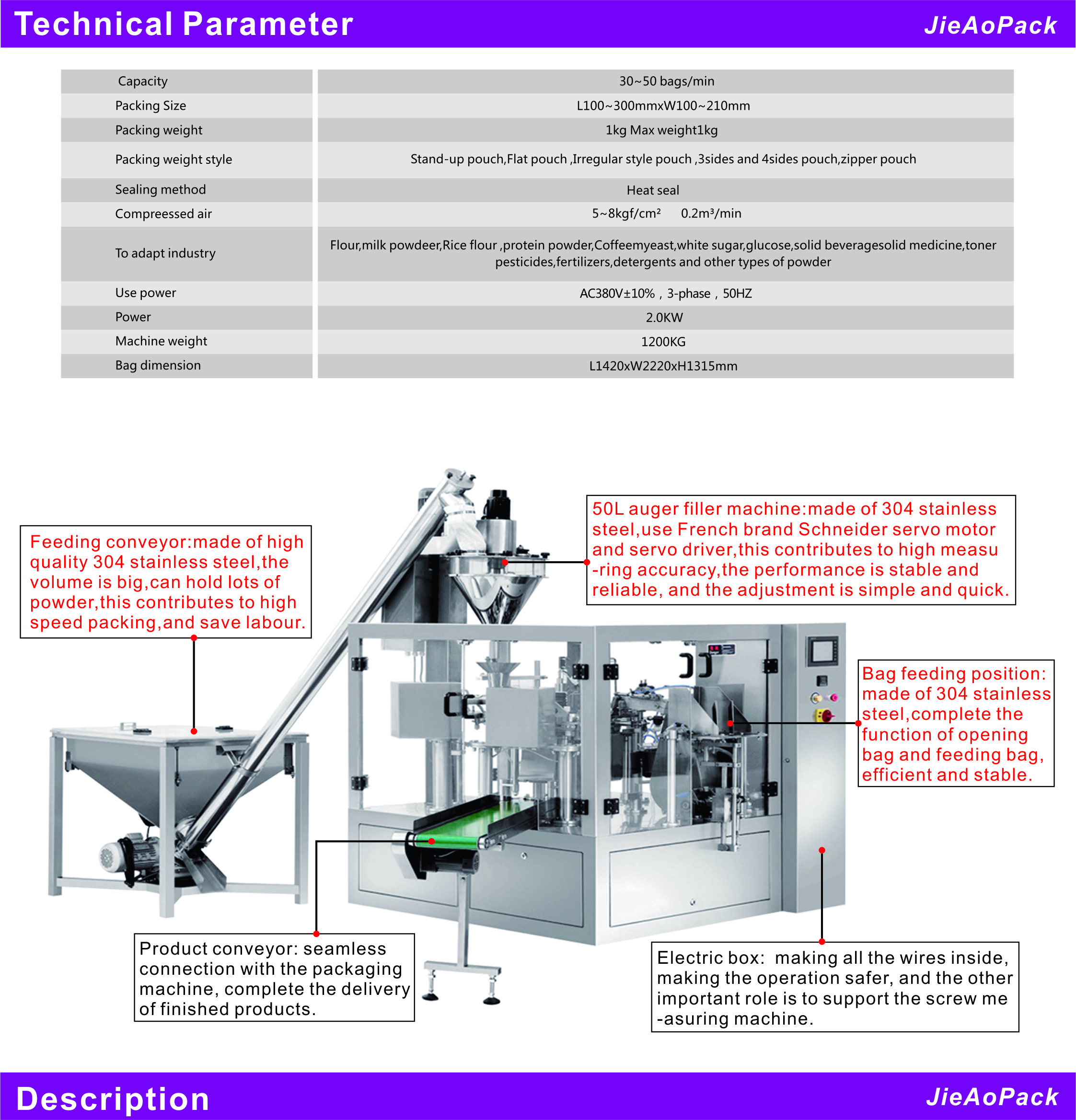 Multi station rotary type bag feeding packaging machine