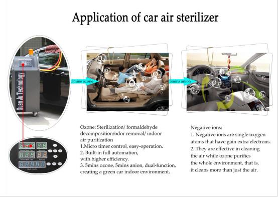 générateur d'ozone de voiture
