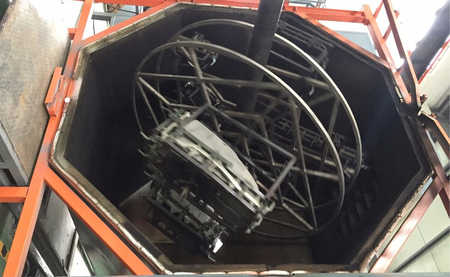 What Is Rotational Molding?