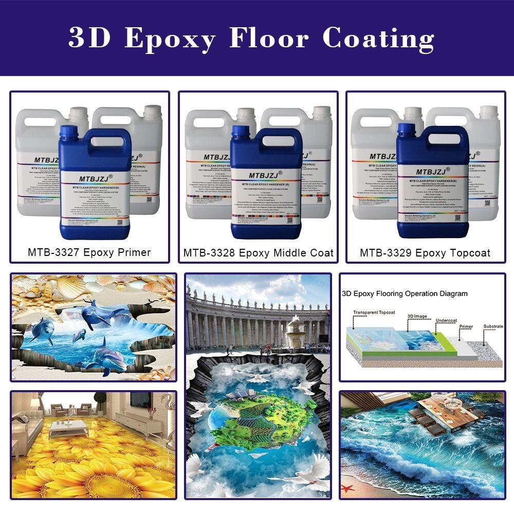 Epoxy 3d Floor