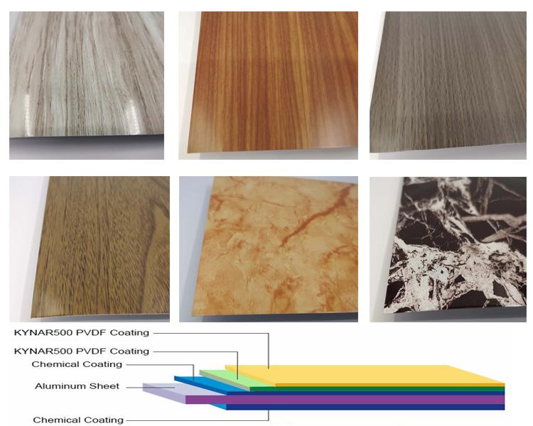 PE Color coated aluminum sheet paper