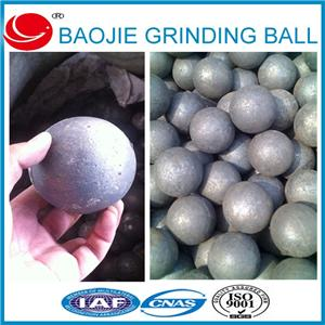 Low Chrome Cast Steel Ball