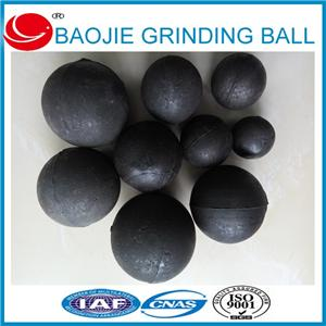 Alloy Cast Steel Ball