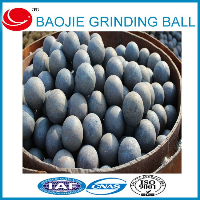 Mining Forged Steel Ball