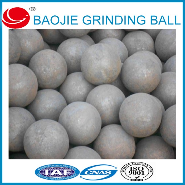 AAC Block Forged Steel Ball