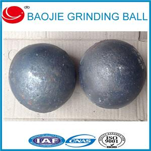 Mining Grinding Media Ball