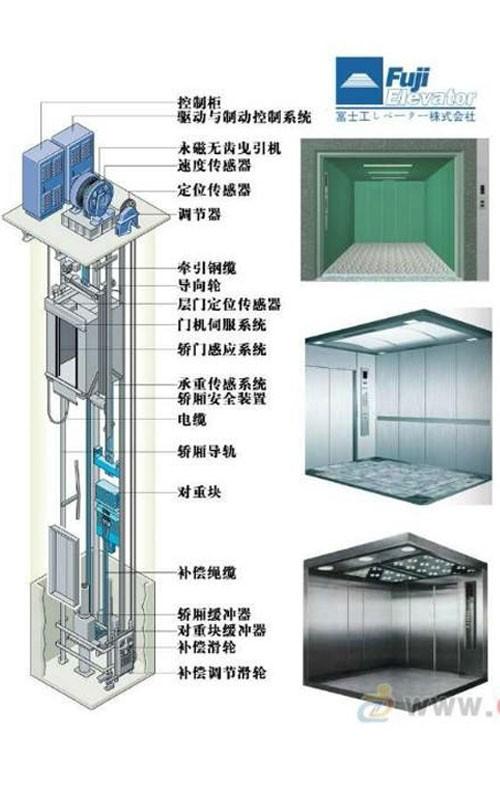 Small Dumbwaiter Service Elevator 100kg