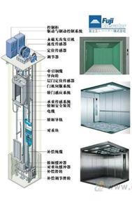 100kg שירות המעלית הקטן dumbwaiter