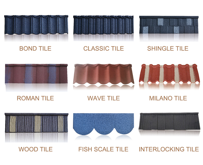 roofing sheet galvalume stone coated tiles