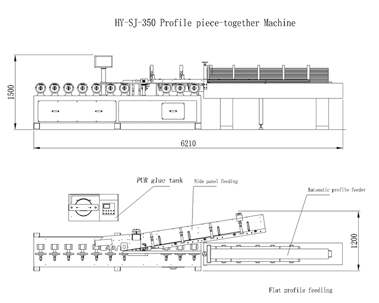 Wood Angle Profile Piecetogether Machine