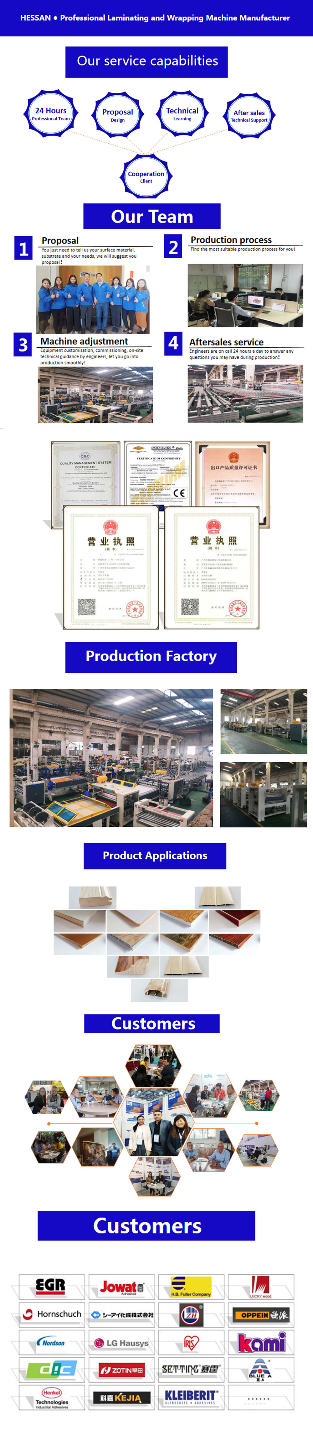 MDF wrapping line
