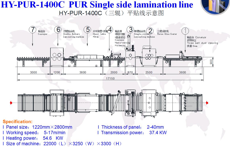 PUR high glossy lamination line