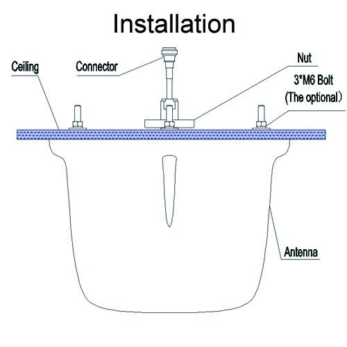 uhf montage au plafond antenne