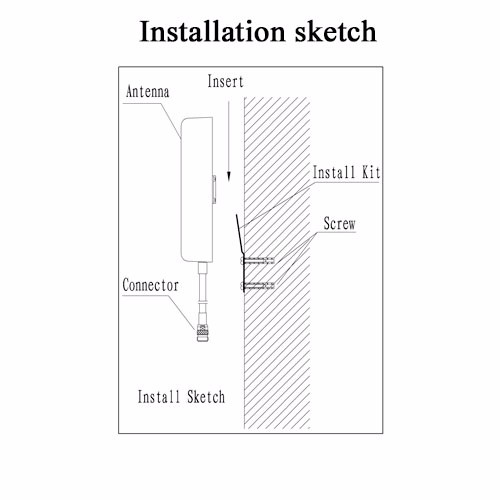 Low PIM Indoor Wall Mounting Antenna