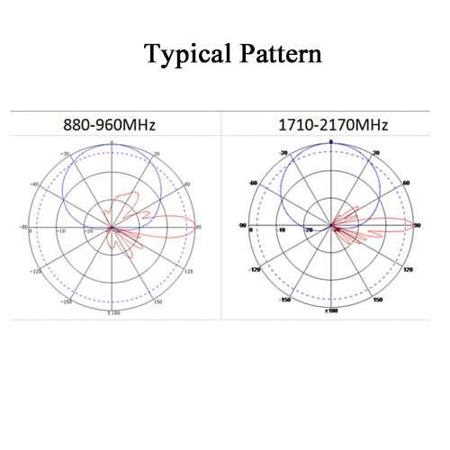 شراء XXPOL 880-2170MHz 17dBi 65 درجة لوحة الهوائي ,XXPOL 880-2170MHz 17dBi 65 درجة لوحة الهوائي الأسعار ·XXPOL 880-2170MHz 17dBi 65 درجة لوحة الهوائي العلامات التجارية ,XXPOL 880-2170MHz 17dBi 65 درجة لوحة الهوائي الصانع ,XXPOL 880-2170MHz 17dBi 65 درجة لوحة الهوائي اقتباس ·XXPOL 880-2170MHz 17dBi 65 درجة لوحة الهوائي الشركة