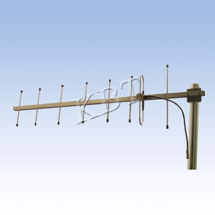 400MHz 6-15dBi Directional Yagi Antennas