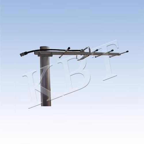 VPol 650-700MHz 7-13dBi Directional Yagi Antennas Series