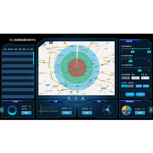 Système de compteur d'UAV