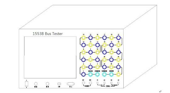 Proposition technique 1553B Tester Bus