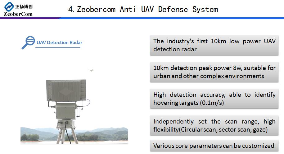UAV 감지 레이더