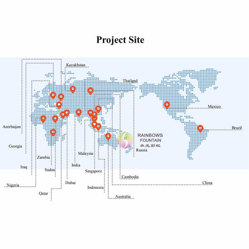 दुनिया में परियोजना स्थल