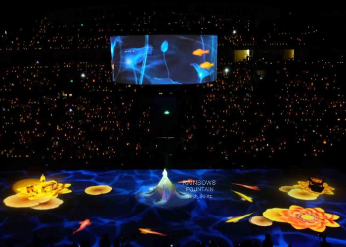 laser projection mapping