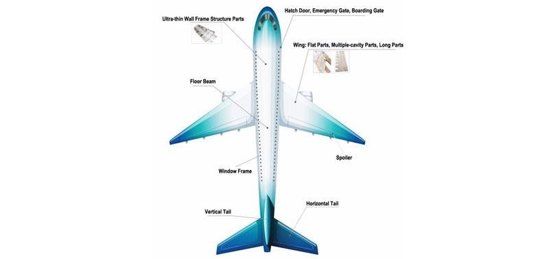 Uçak Bileşenleri için İşleme Çözümü
