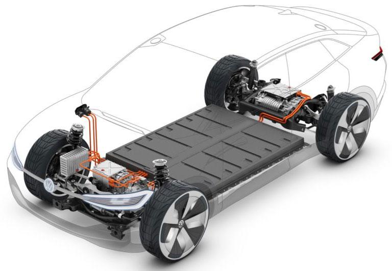 Electric Vehicle Battery Box