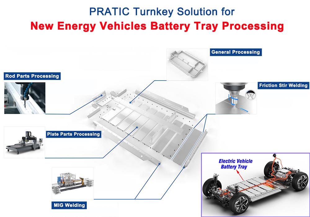 new energy Vehicle Battery Box