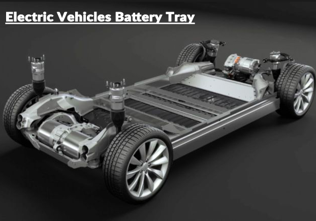 14 مليار فرصة نمو في صندوق بطارية السيارة الكهربائية