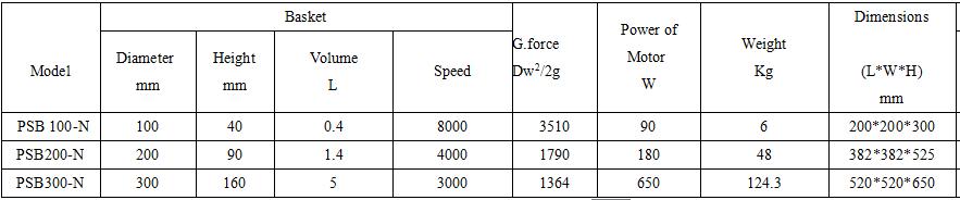 Table Laboratory Centrifuge