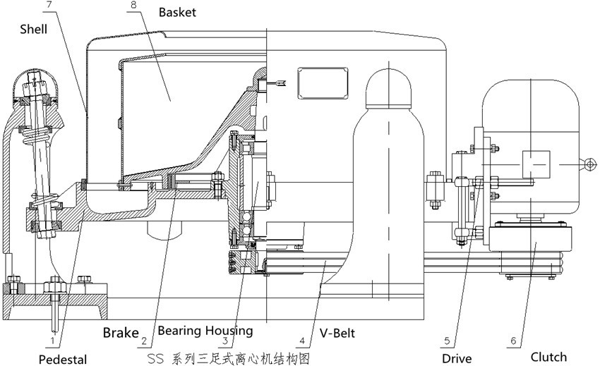 Special Industrial Hydro Extractor Machine