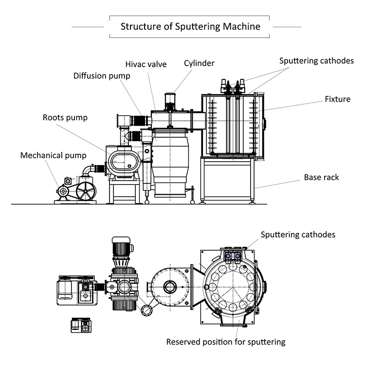 small sputtering machine
