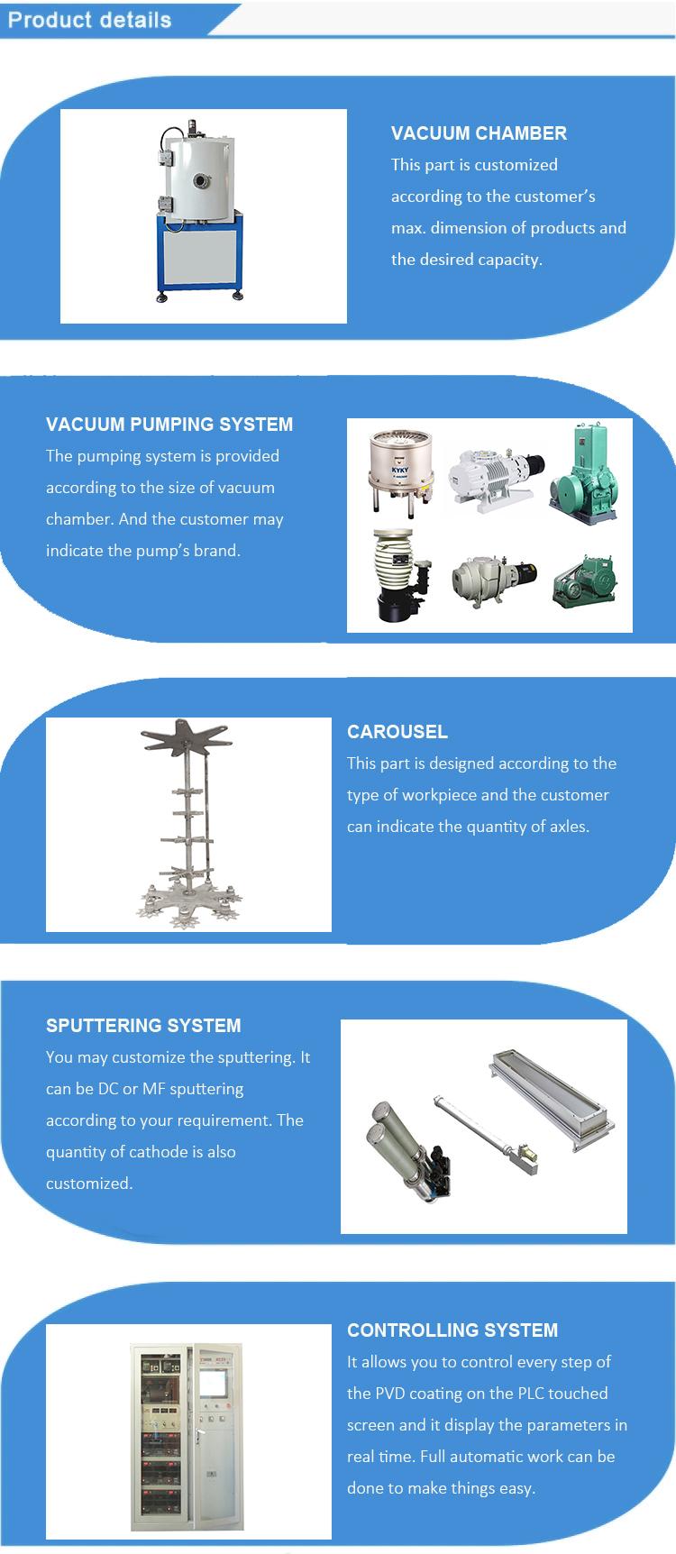 parts sputtering machine