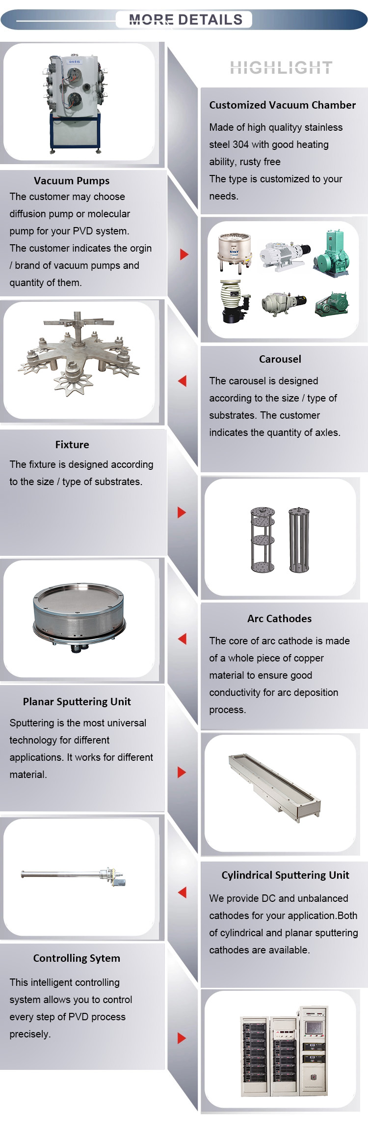 Bathroom Accessories coating machine