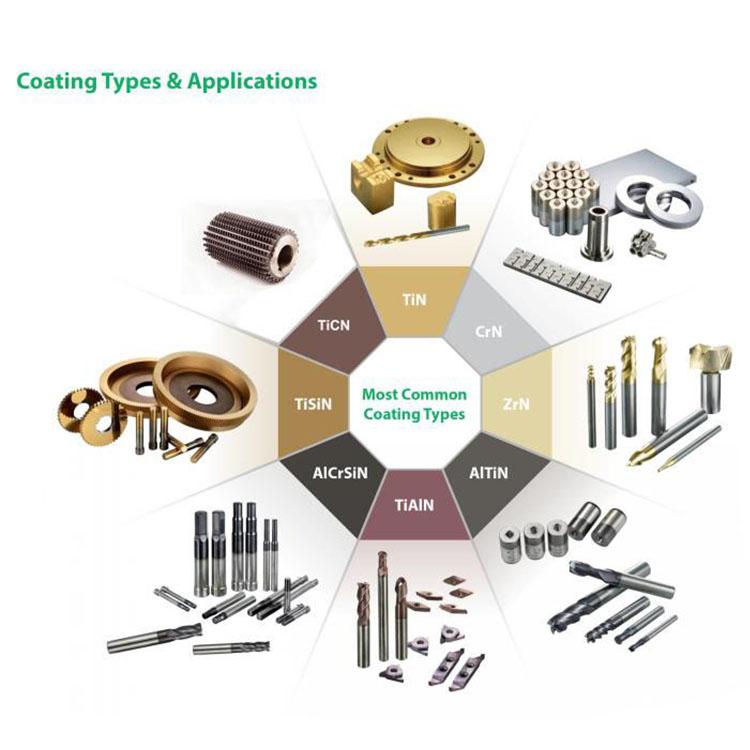 Hardware Coating Machine