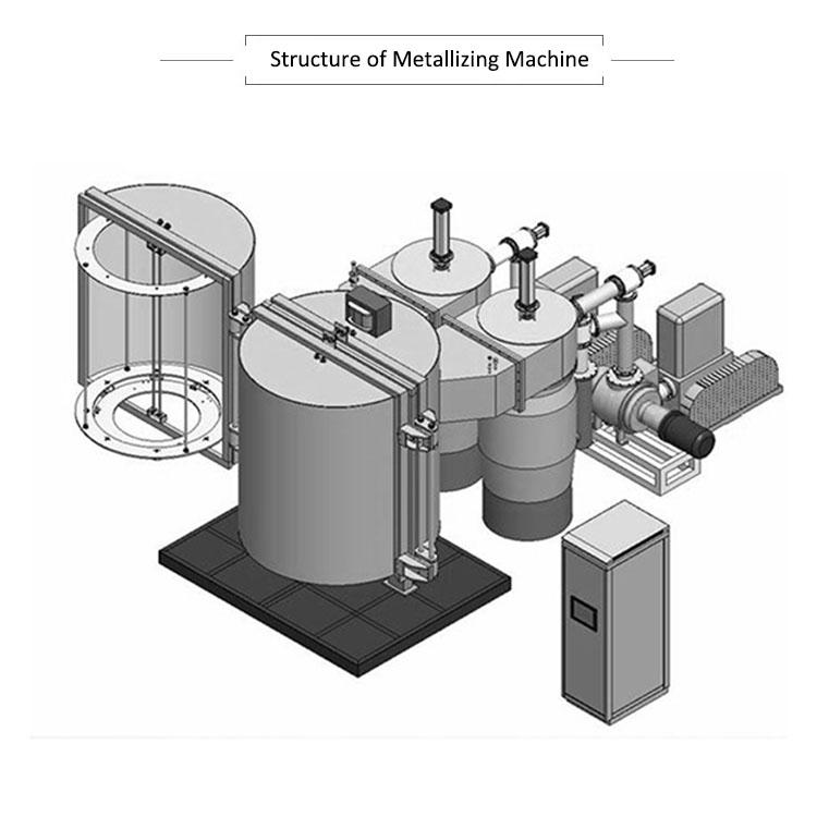 vertical metallizing machine