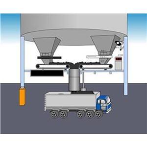 Sistem de manipulare a materialelor în vrac Sistem de încărcare a vrac