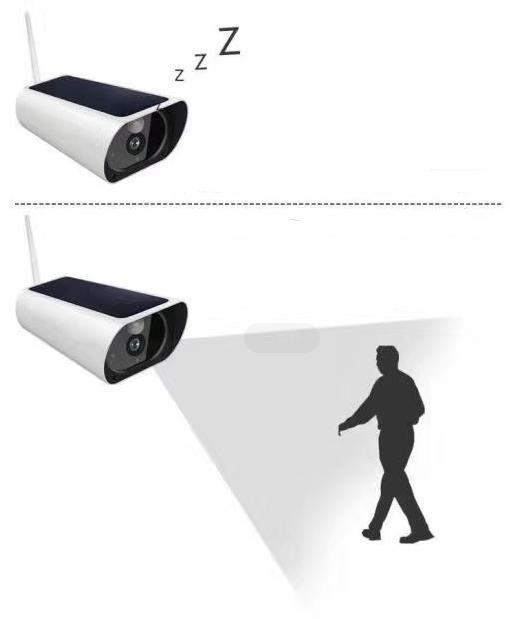 Solar IP Kamera