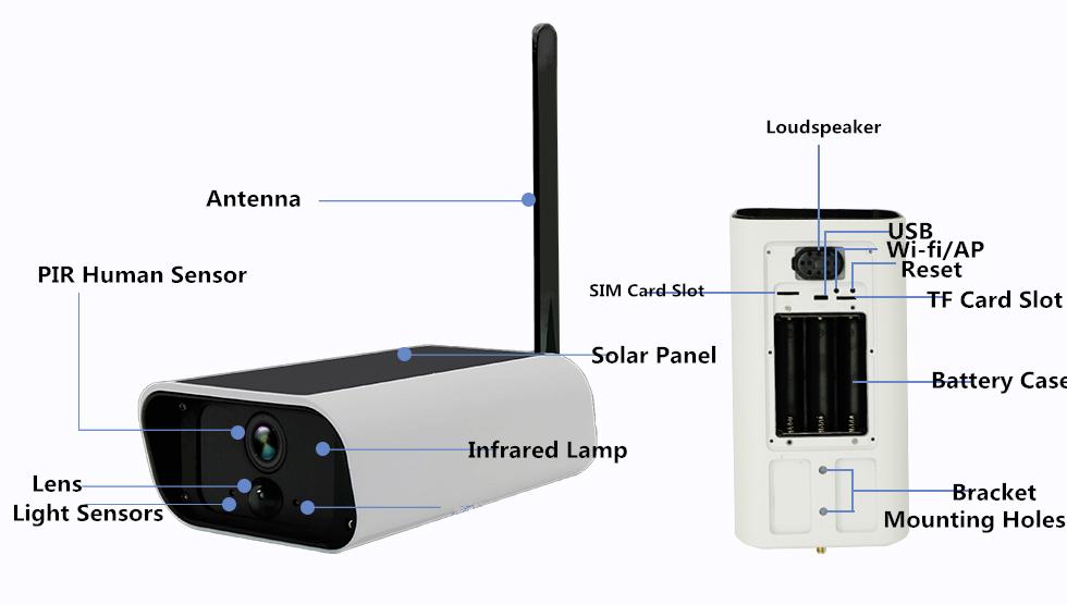 4G Düşük Güç Tüketimi Güneş IP Kamera satın al,4G Düşük Güç Tüketimi Güneş IP Kamera Fiyatlar,4G Düşük Güç Tüketimi Güneş IP Kamera Markalar,4G Düşük Güç Tüketimi Güneş IP Kamera Üretici,4G Düşük Güç Tüketimi Güneş IP Kamera Alıntılar,4G Düşük Güç Tüketimi Güneş IP Kamera Şirket,