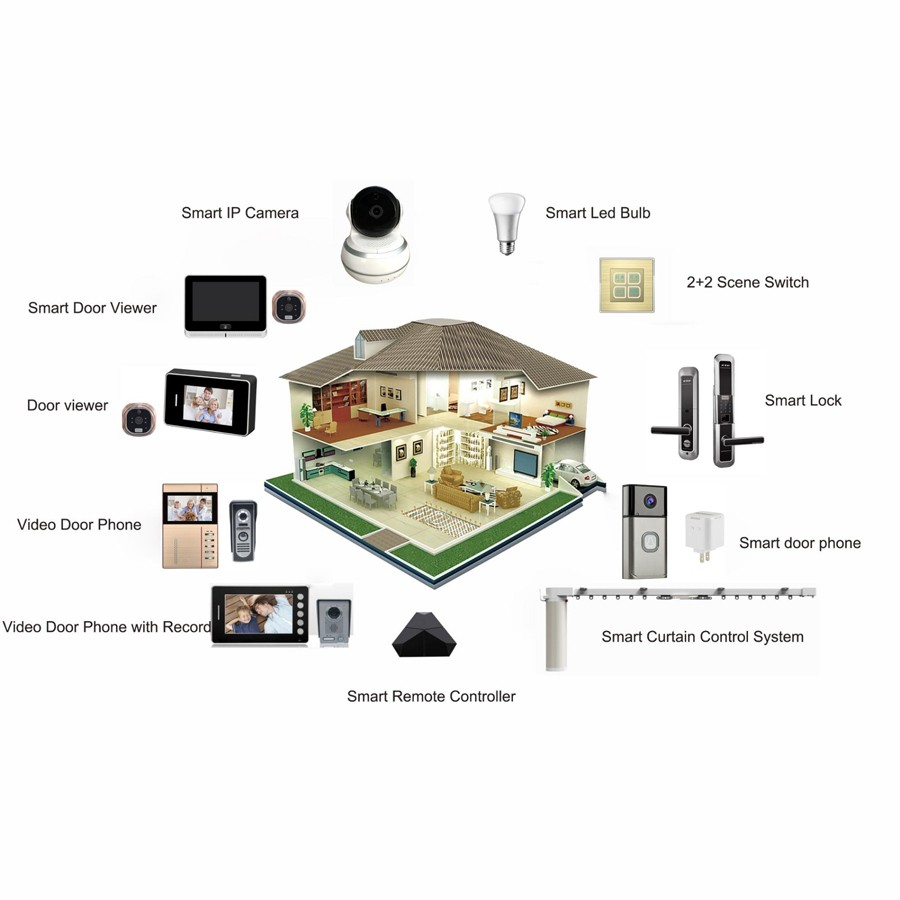 Smart Home With Amazon Alexa