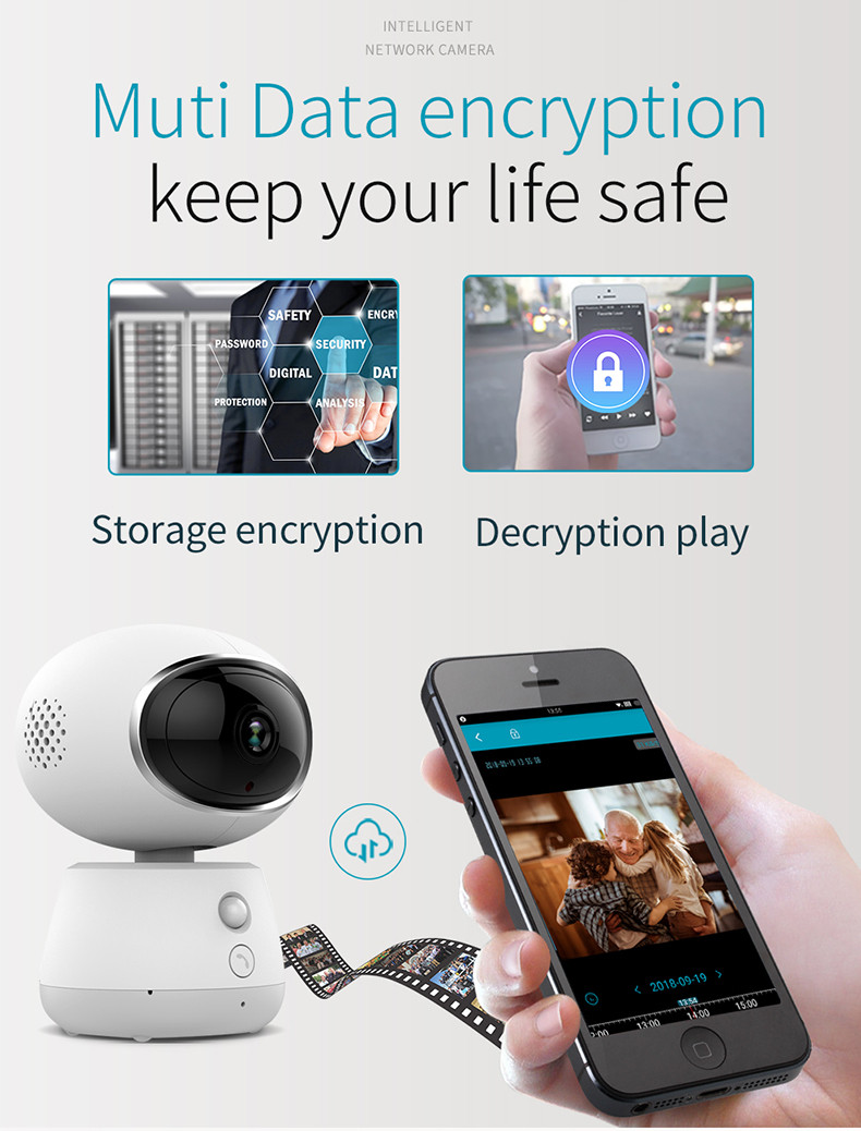 Promotion for wifi camera