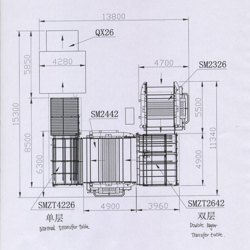 U-Type Glass Straight-line Edging Production Line
