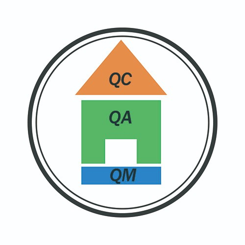 About quality control