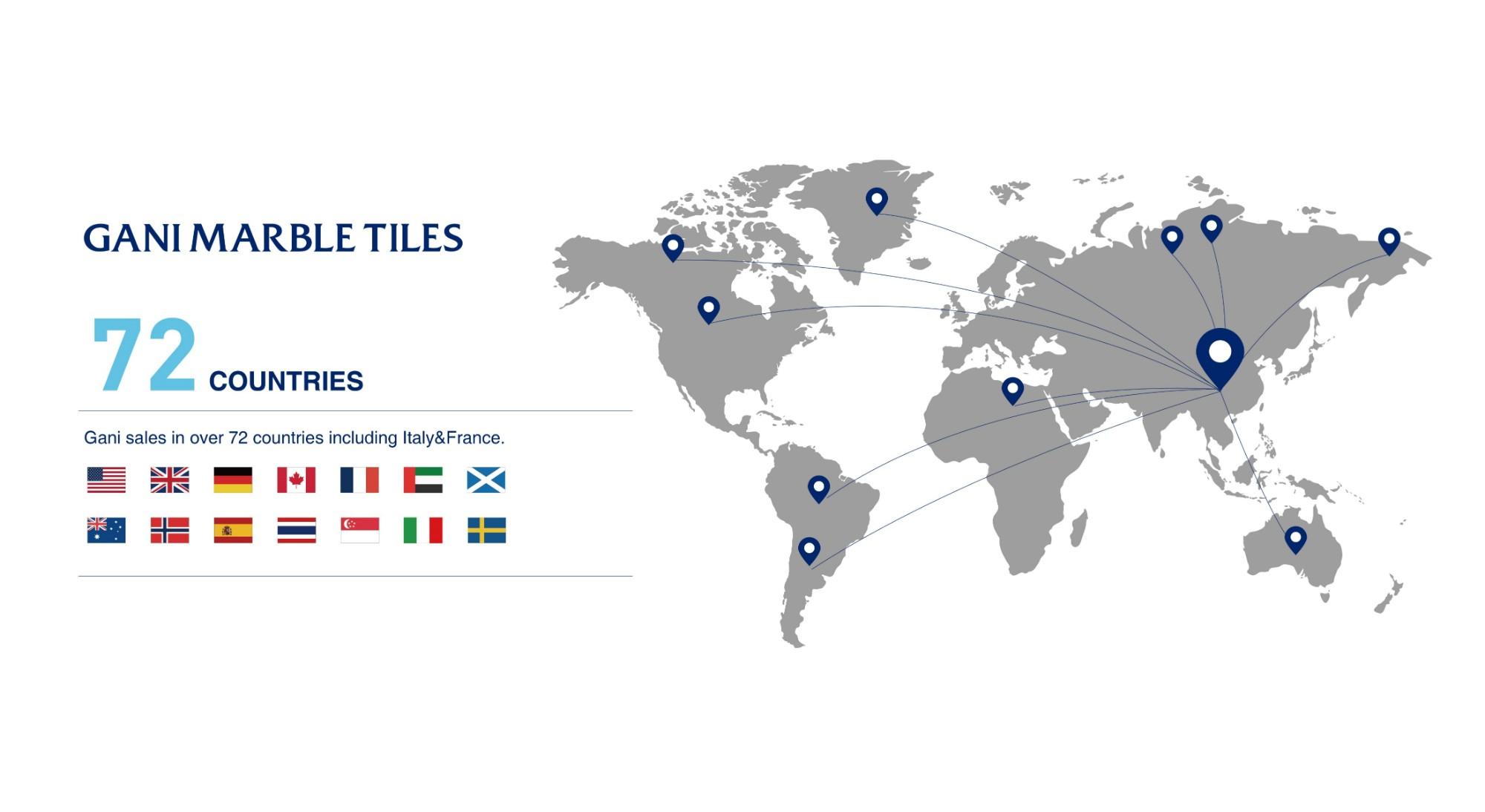 Rangkaian Global