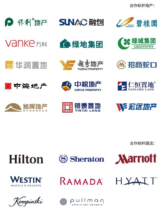 Партнерские бренды